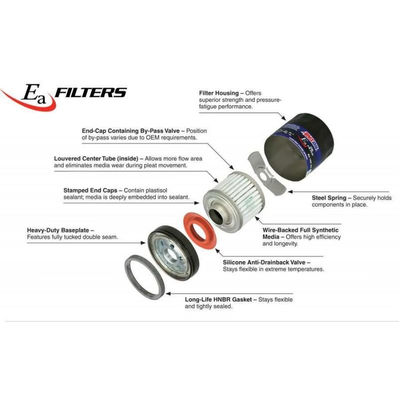 Amsoil European Car Formula 5w40 full-saps 5l
